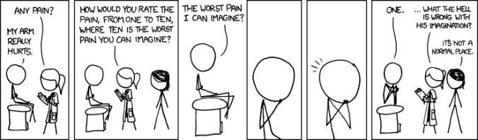 Comic by XKCD.