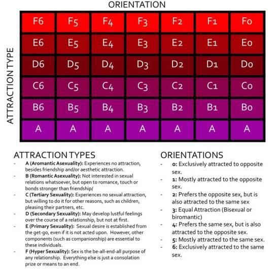 red-purple-graph